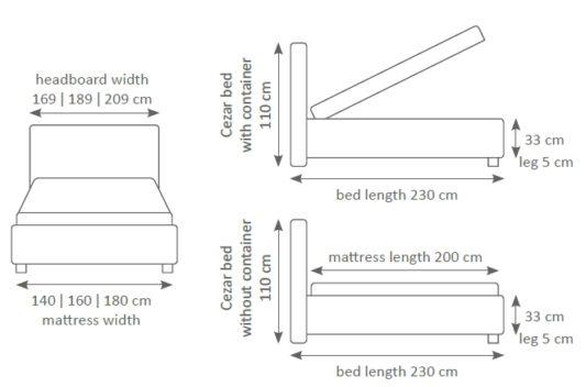 Кровать Cezar фото 3