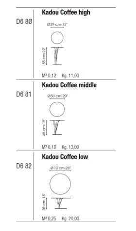 Журнальный столик Kadou Coffee фото 2