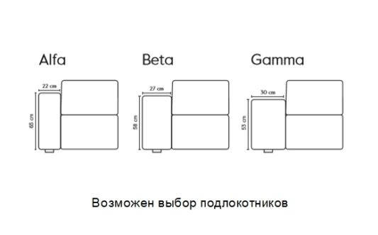 Модульный диван Box фото 3