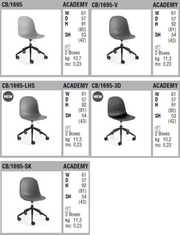 Вращающийся стул Academy фото 12