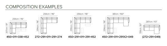 Угловой диван Stupore C027 c электрореклайнером фото 4