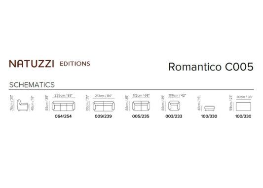 Диван Romantico C005 фото 2