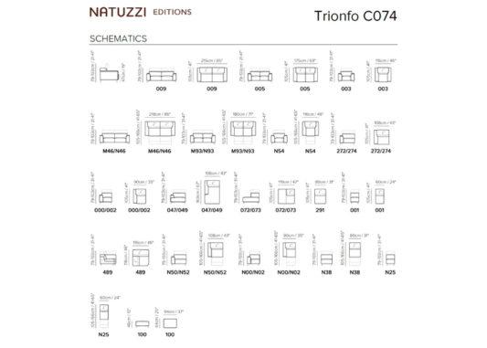 Диван Trionfo C074 фото 3