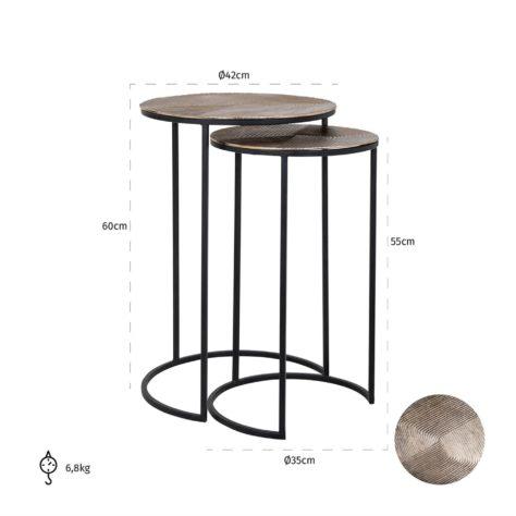 Приставные столики Lohan (комплект)